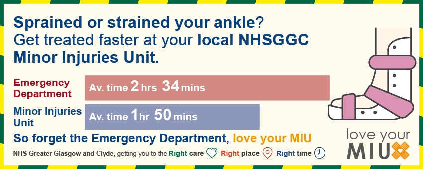 MIU - Sprained ankle waiting times